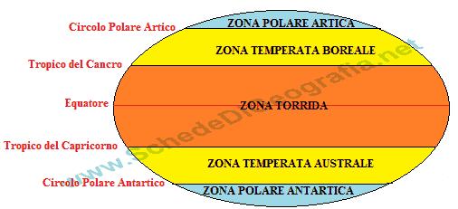 Cartina Del Mondo Con Zone Climatiche.Fasce Climatiche